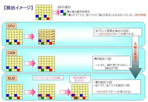 SLID概念図_2.jpg