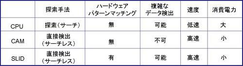 SLID比較表.JPG