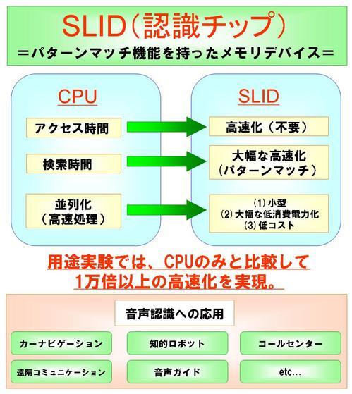 SLID簡略図.jpg