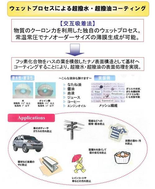 交互吸着法による超撥水・超撥油コーティング.jpg