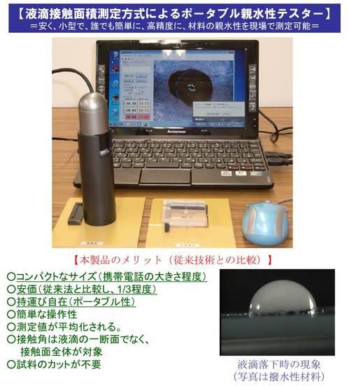 液滴接触面積測定方式によるポータブル親水性テスター.jpg