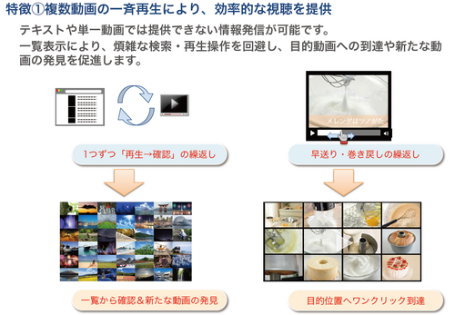 fabricvideo_tokutyou1.pngのサムネイル画像のサムネイル画像