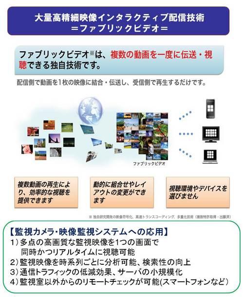 gnzo_gaiyouzu_camera.jpg