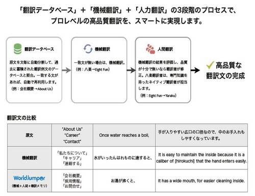 yaraku_gizyutu1.jpgのサムネイル画像