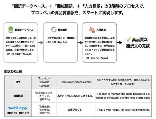 yaraku_gizyutu1.jpg