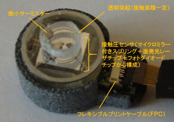 Palmens(接触圧測定可能なレーザ血流量センサ).png