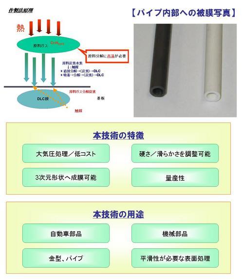 触媒を用いたDLC.jpg