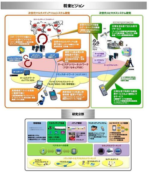 森田研究室ホームページ.JPG