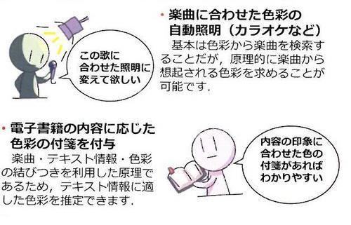 楽曲用途1.JPG