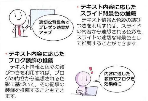 楽曲用途2.JPG