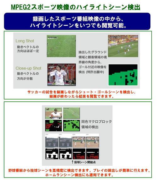 MPEG2スポーツ映像のハイライトシーン検出.jpg