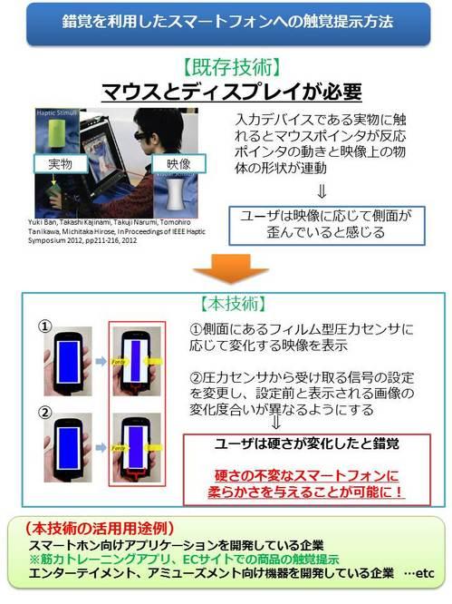 nojima_kanryakuzu.jpg