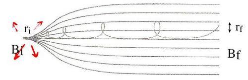 磁気ボトルの図.JPG