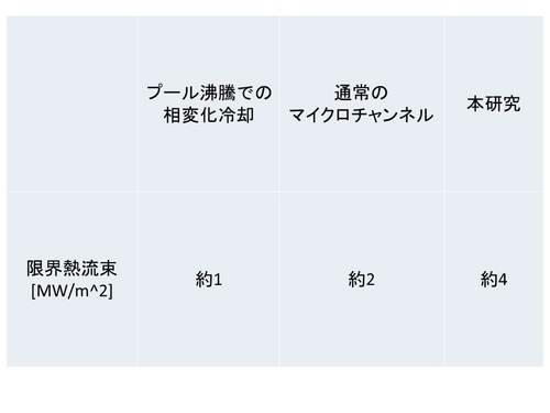 hikakuzu_ookawa.jpg