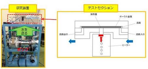 ookawa_zikkenzu.jpg