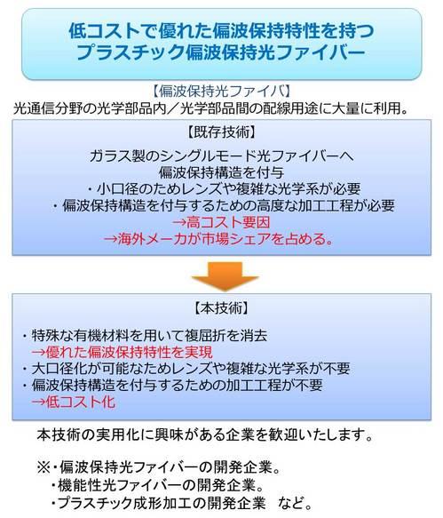 gikarifaiba_kanryakuzu.jpg