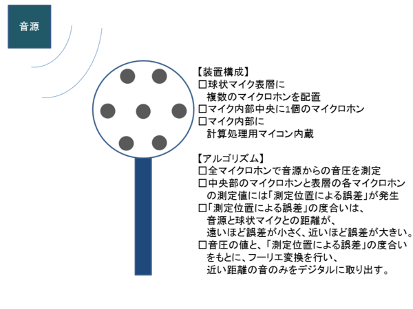 20141022090659.png