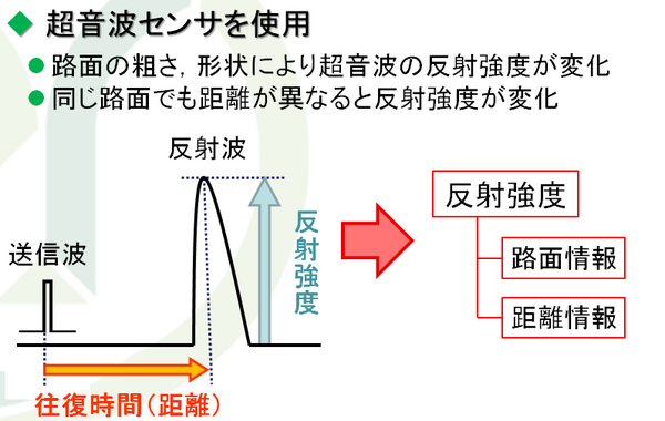 20150403075048.png