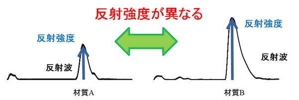 20150403075129.png