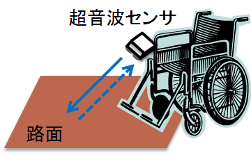 20150403075412.png