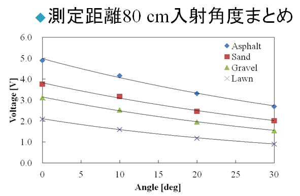 20150403075502.png