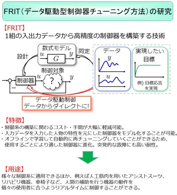 FRIT.pngのサムネイル画像